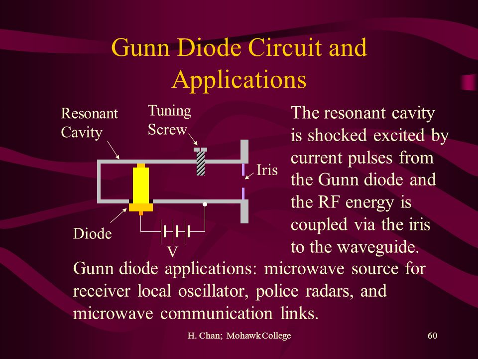 Gunn Diode Circuit and Applications