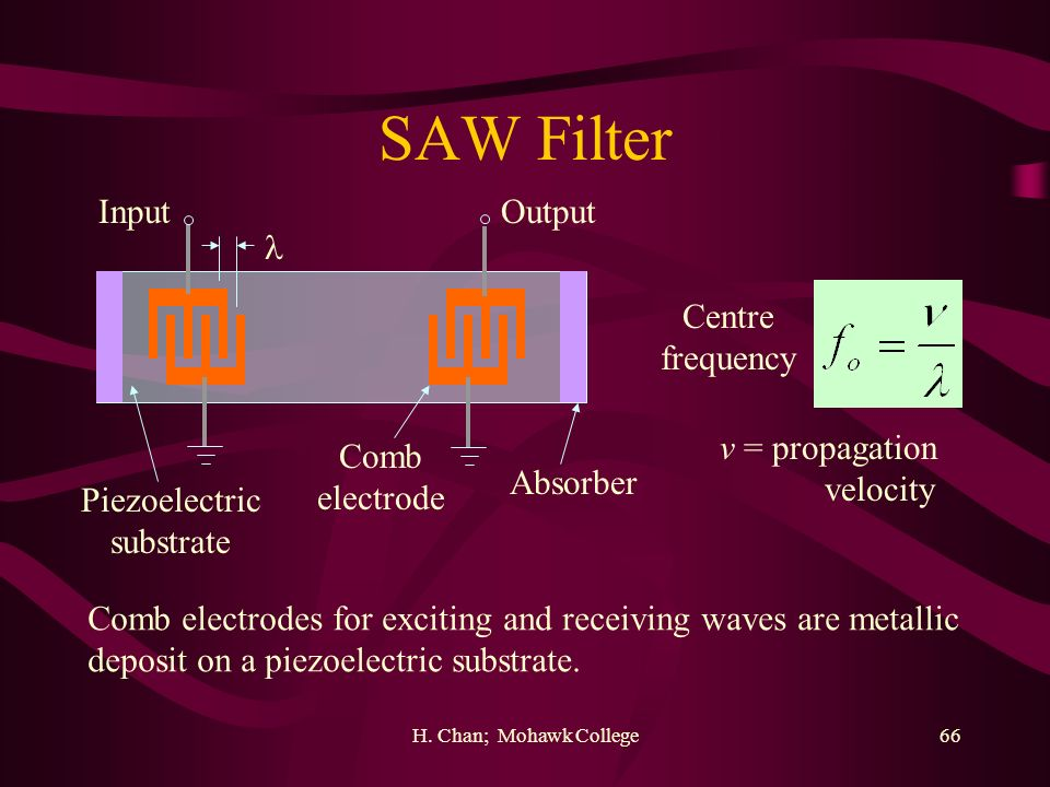SAW Filter Input Output l Centre frequency v = propagation velocity