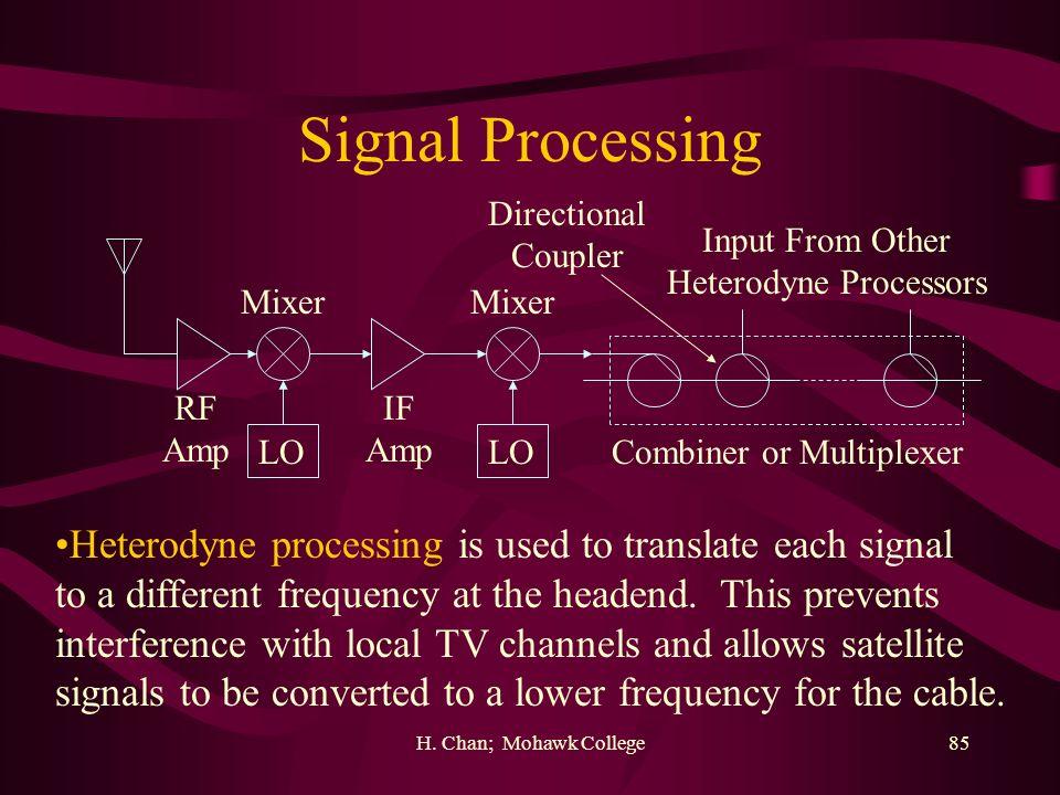 Heterodyne Processors