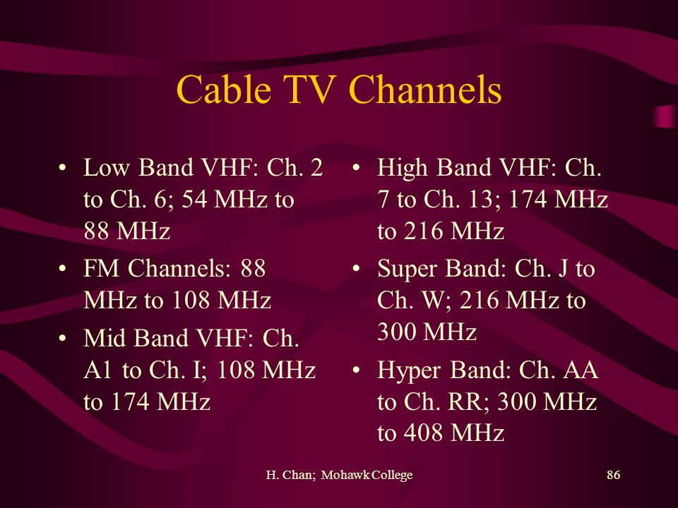 Cable TV Channels Low Band VHF: Ch. 2 to Ch. 6; 54 MHz to 88 MHz