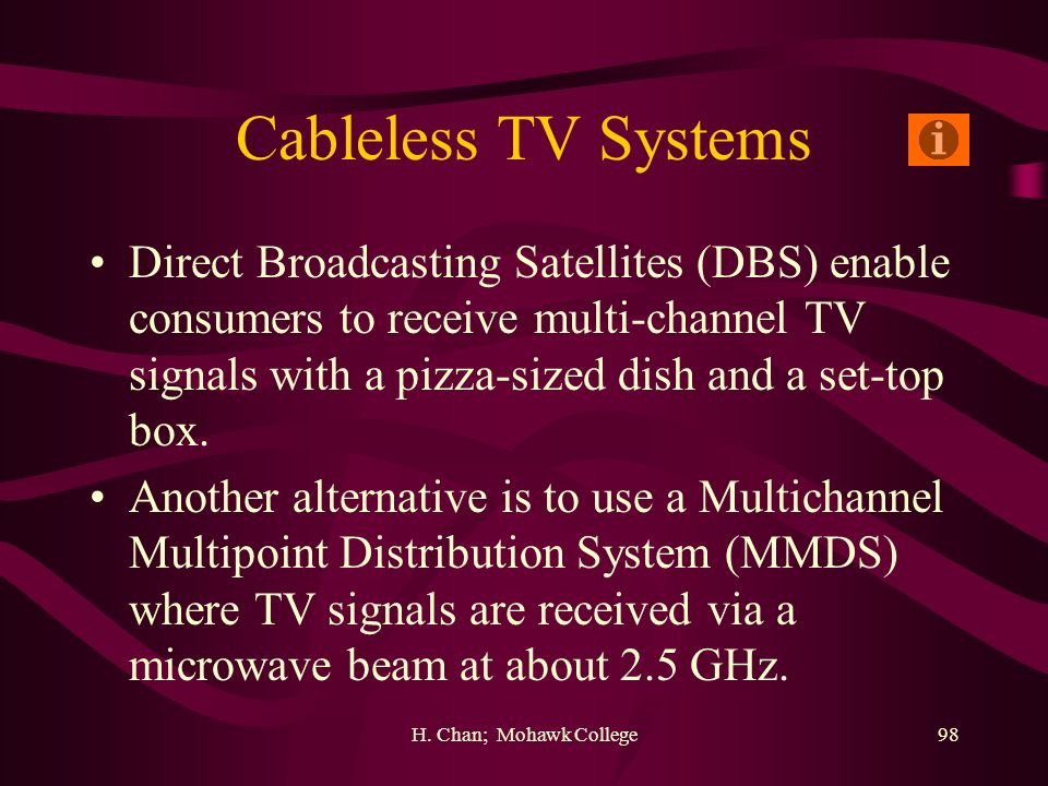 Cableless TV Systems