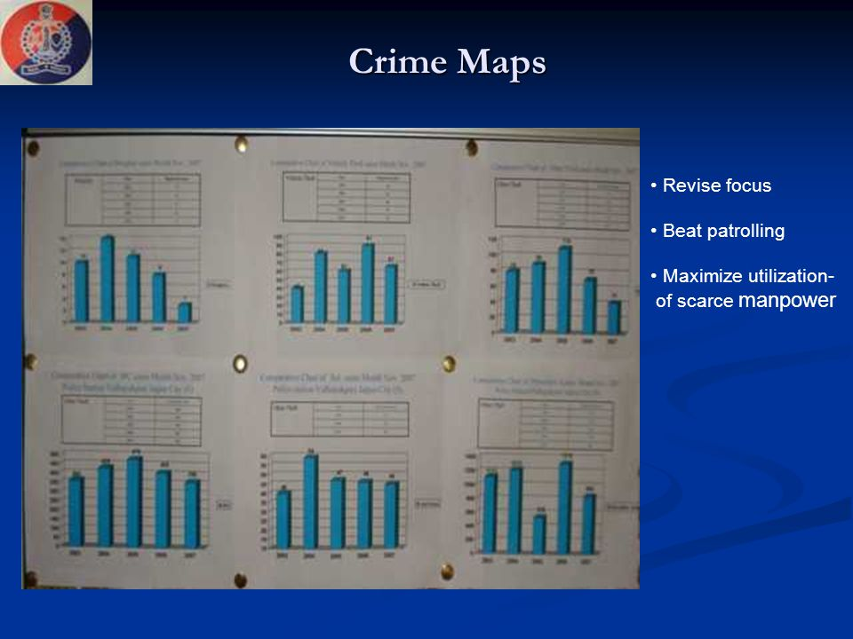 Crime Maps Revise focus Beat patrolling Maximize utilization-
