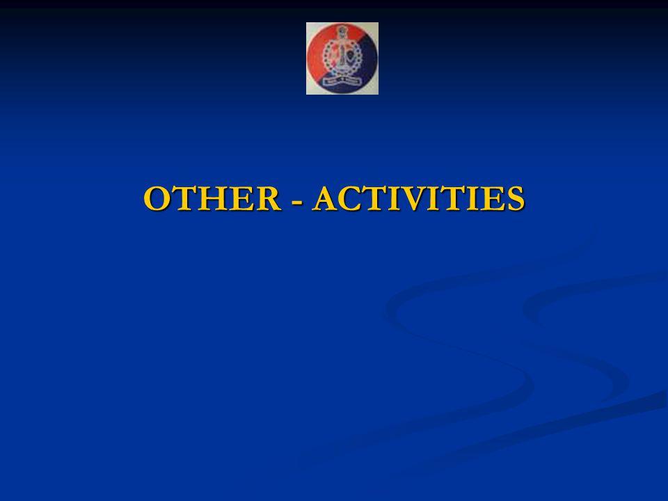 OTHER - ACTIVITIES