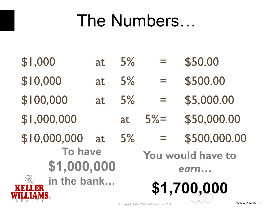 The Numbers… $1,700,000 $1,000 at 5% = $50.00 $10,000 at 5% = $500.00