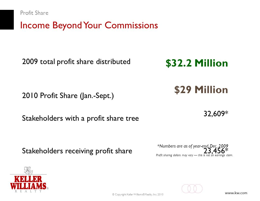 $32.2 Million $29 Million Income Beyond Your Commissions