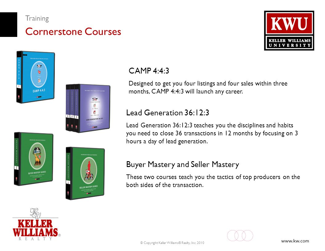 Cornerstone Courses CAMP 4:4:3 Lead Generation 36:12:3