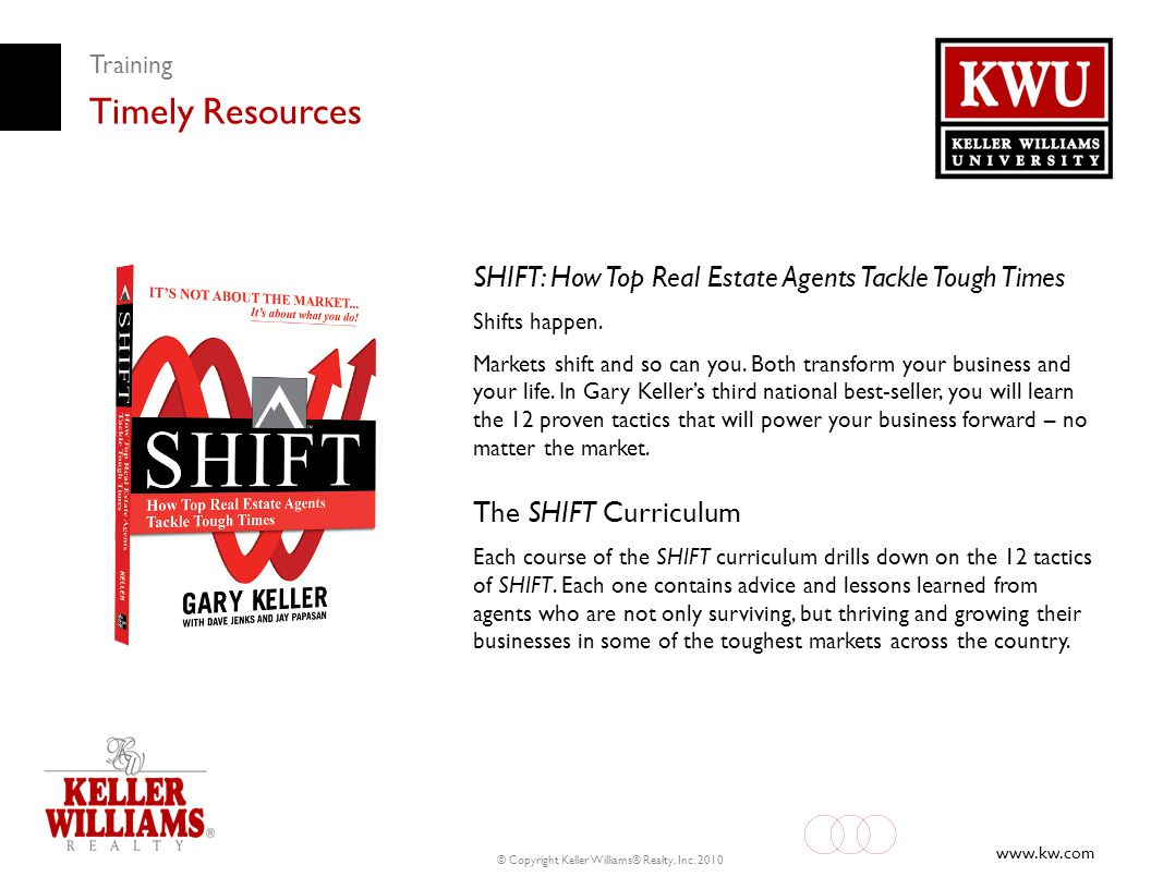 Timely Resources SHIFT: How Top Real Estate Agents Tackle Tough Times