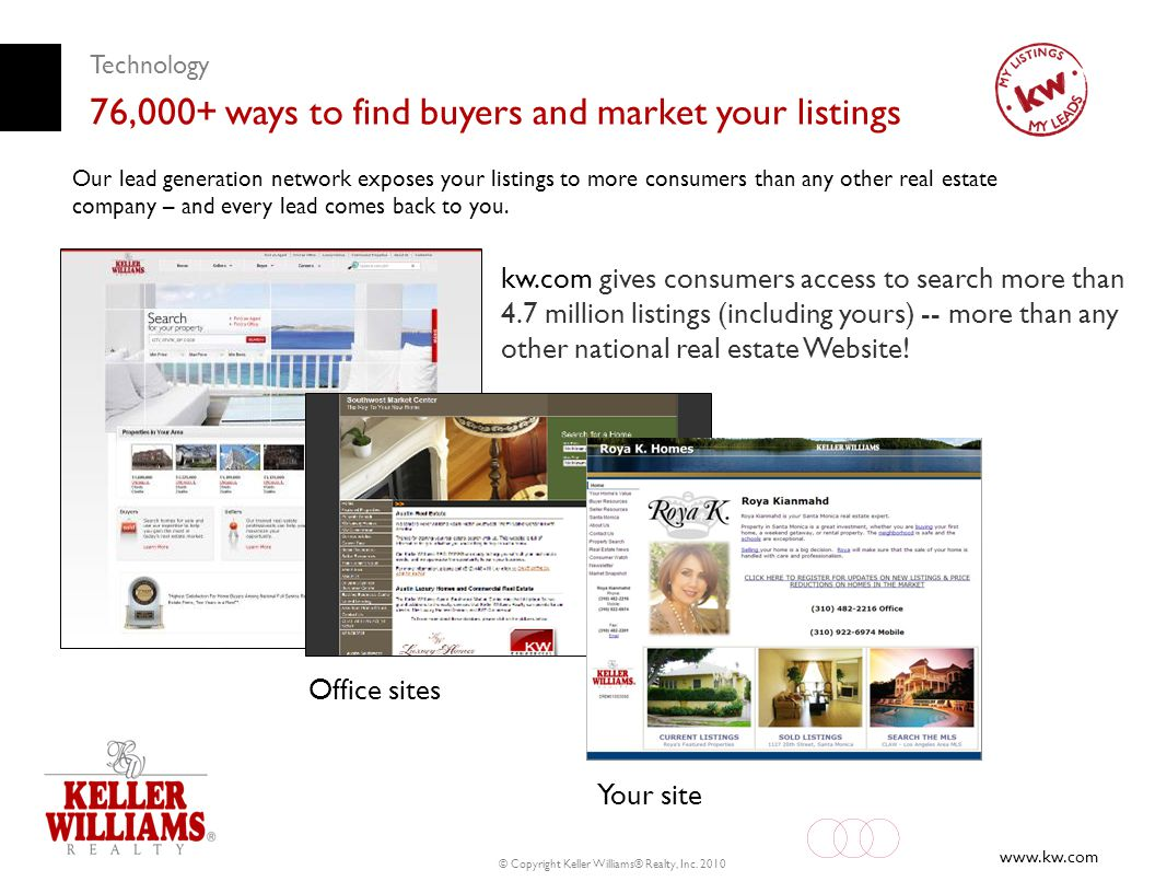 76,000+ ways to find buyers and market your listings
