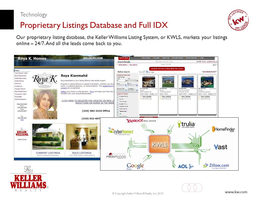 Proprietary Listings Database and Full IDX