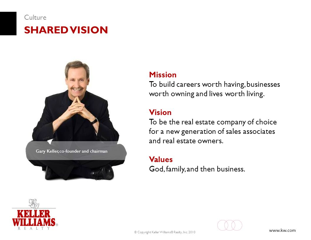 Culture SHARED VISION. Mission. To build careers worth having, businesses worth owning and lives worth living.