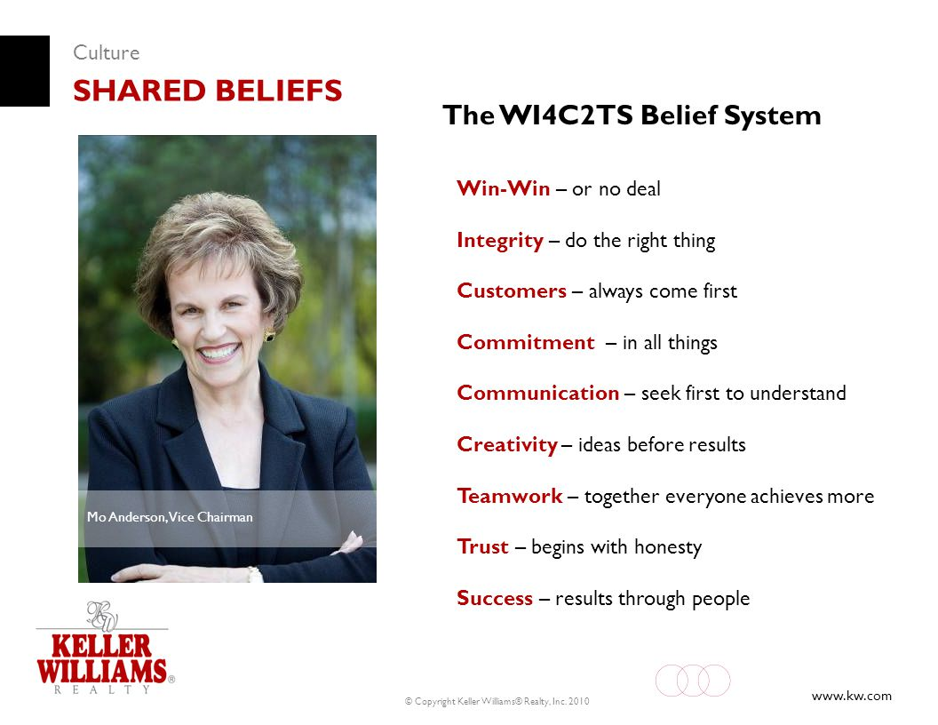 SHARED BELIEFS The WI4C2TS Belief System Culture Win-Win – or no deal