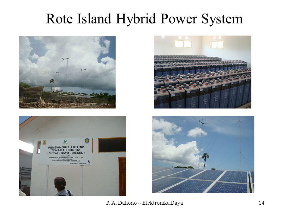 Rote Island Hybrid Power System