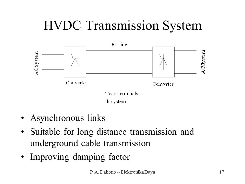 HVDC Transmission System
