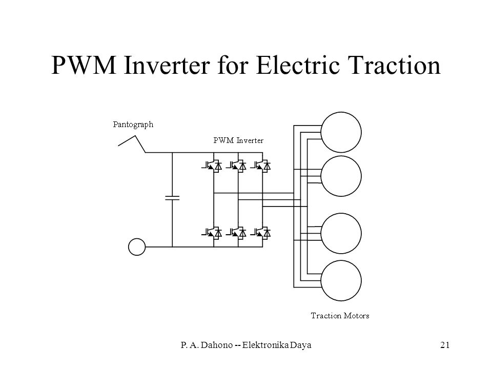PWM Inverter for Electric Traction