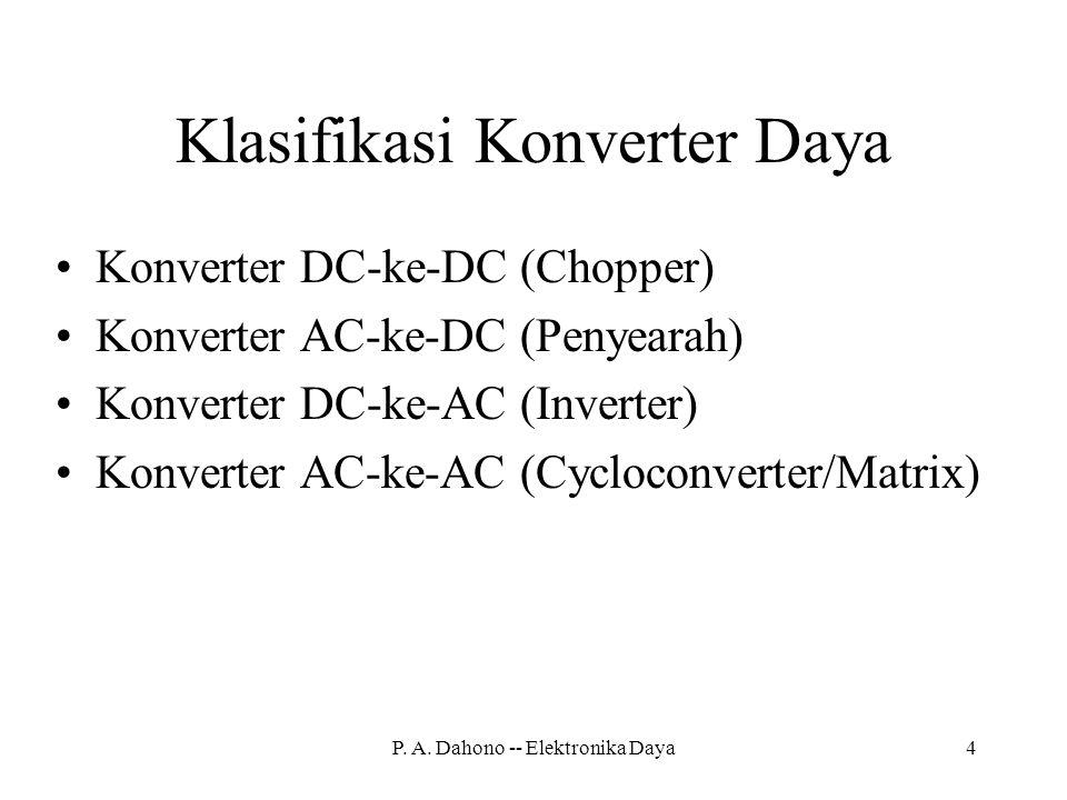 Klasifikasi Konverter Daya