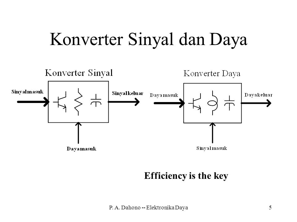 Konverter Sinyal dan Daya