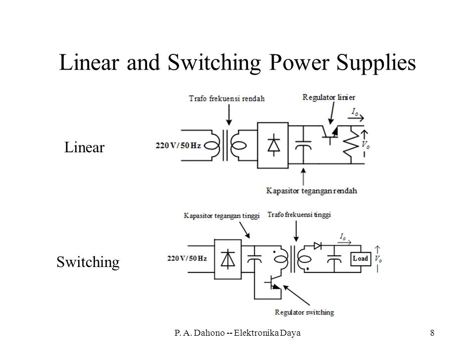 Linear and Switching Power Supplies