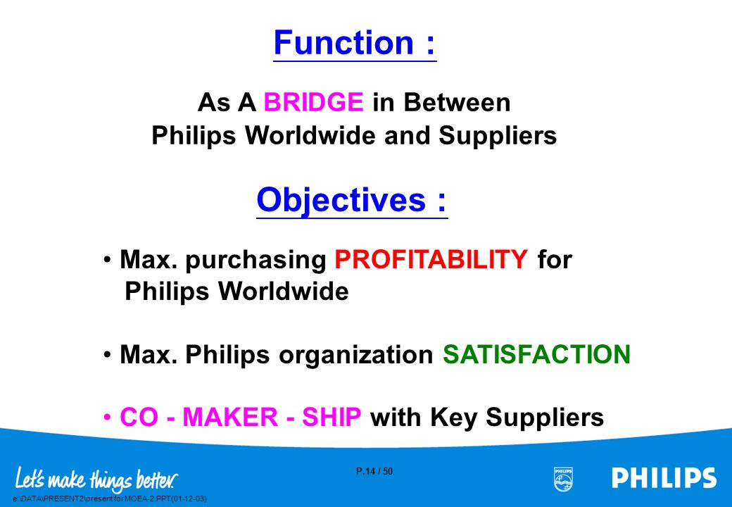 Function : As A BRIDGE in Between Philips Worldwide and Suppliers
