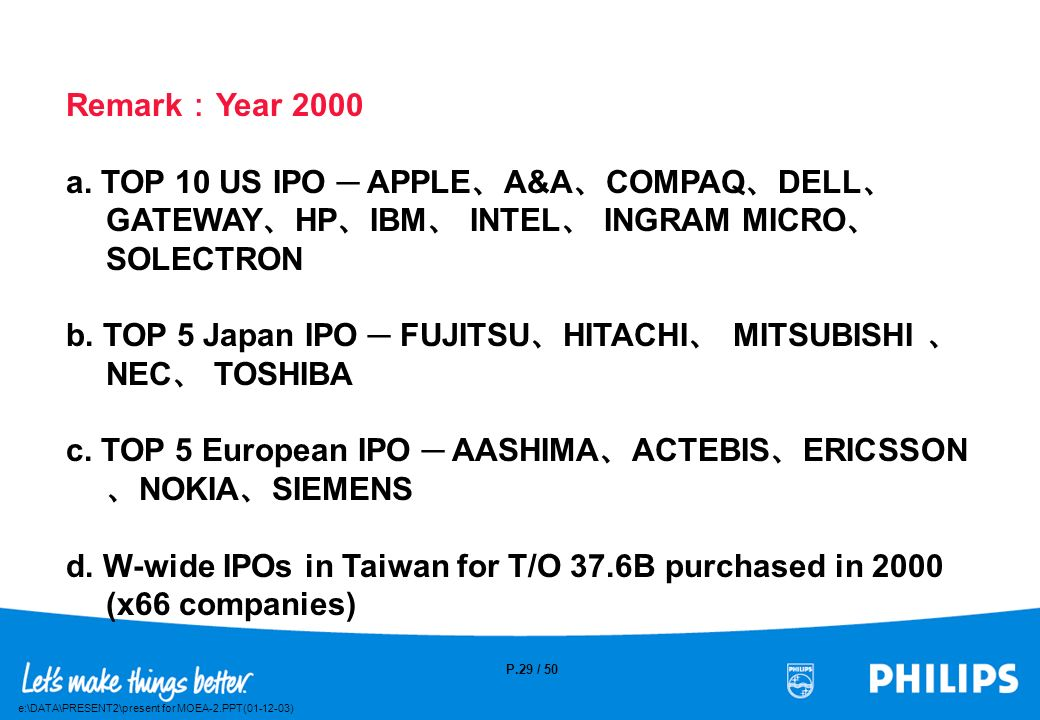 Remark:Year 2000 a. TOP 10 US IPO ─ APPLE、A&A、COMPAQ、DELL、GATEWAY、HP、IBM、 INTEL、 INGRAM MICRO、SOLECTRON.