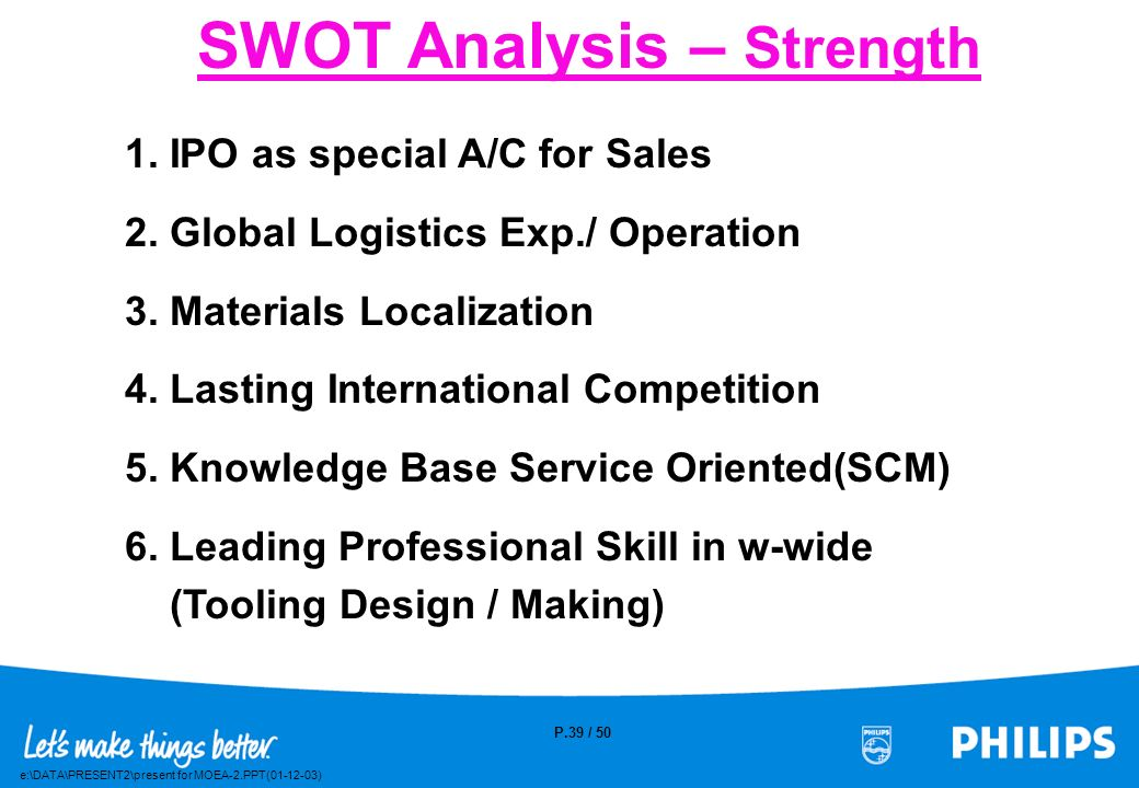 SWOT Analysis – Strength