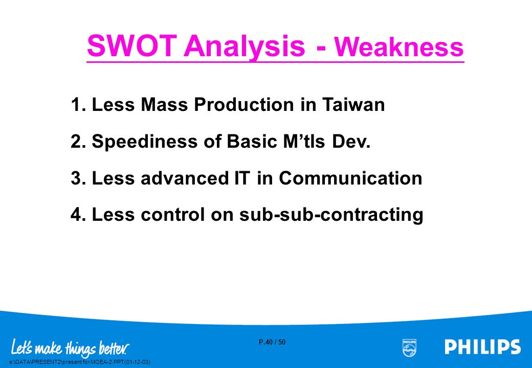 SWOT Analysis - Weakness