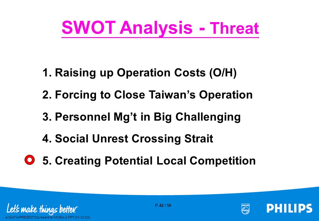 SWOT Analysis - Threat 1. Raising up Operation Costs (O/H)
