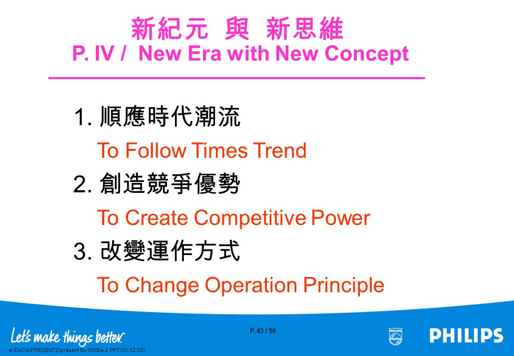P. IV / New Era with New Concept