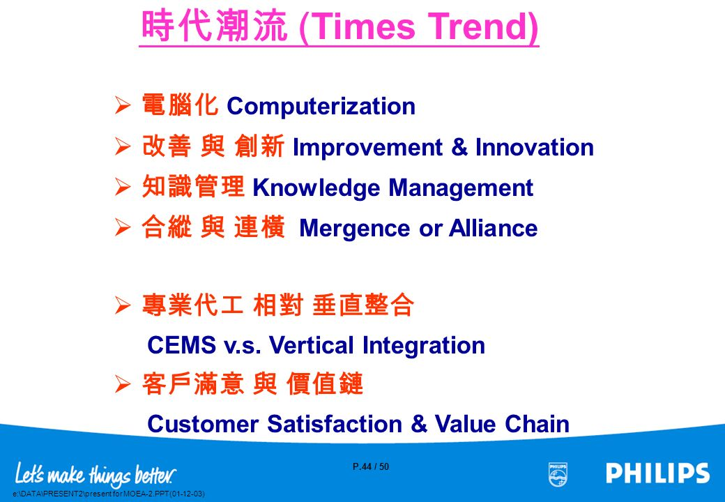 時代潮流 (Times Trend) 電腦化 Computerization
