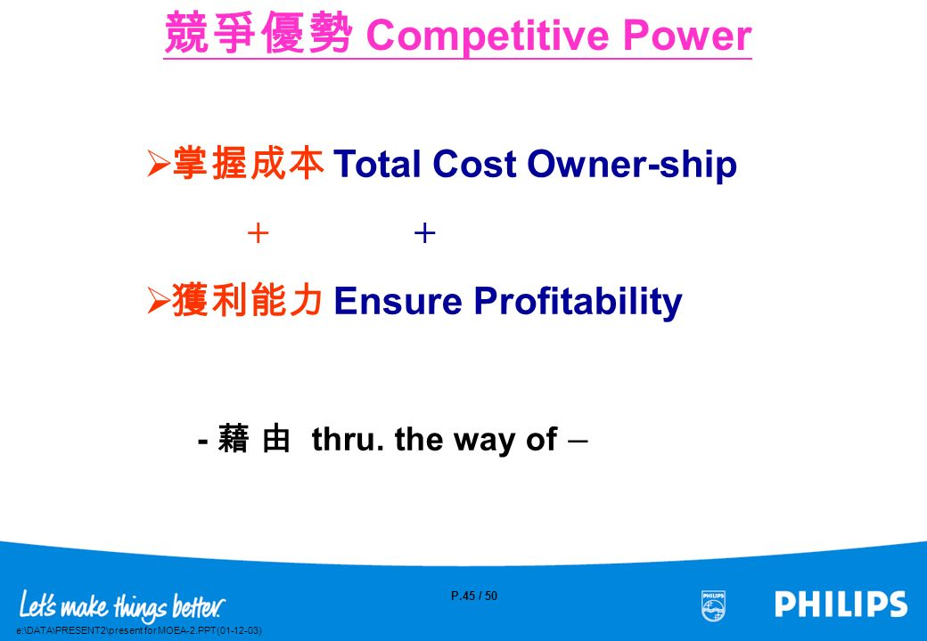 競爭優勢 Competitive Power