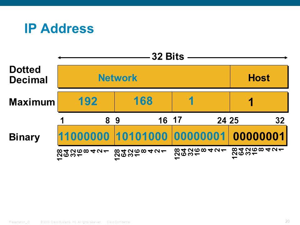 IP Address 32 Bits. Dotted Decimal. Network. Host. 192. 168. 1. 1. Maximum. 1. 8. 9. 16.