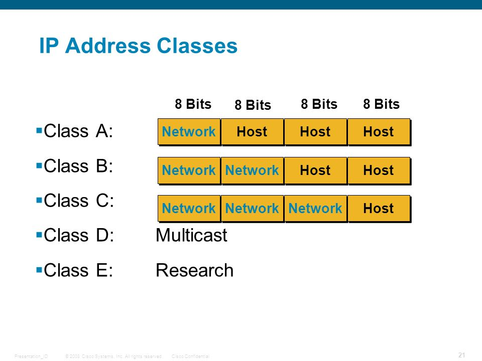 IP Address Classes Class A: Class B: Class C: Class D: Multicast