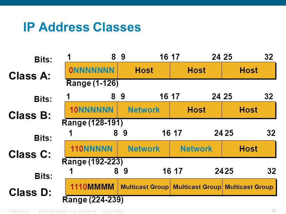 IP Address Classes Class A: Class B: Class C: Class D: 1 8 9 16 17 24