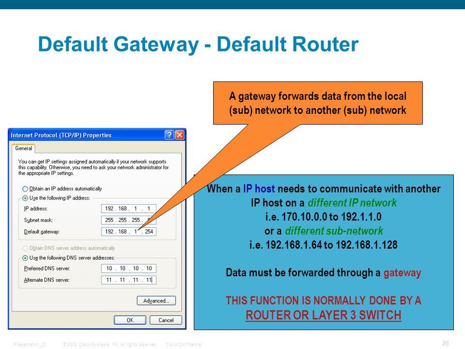 Default Gateway - Default Router