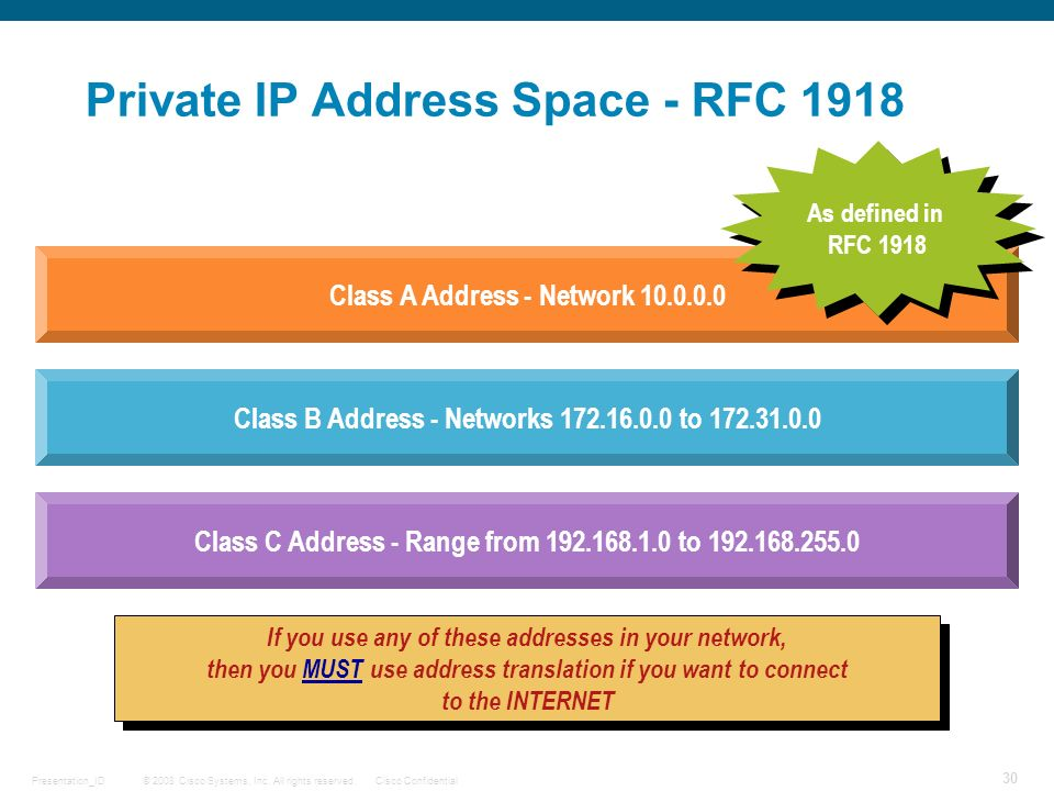 Private IP Address Space - RFC 1918