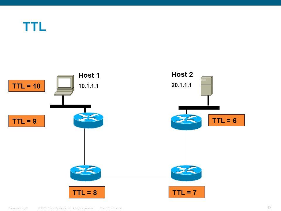 TTL Host 2 Host 1 TTL = 10 TTL = 9 TTL = 6 TTL = 8 TTL = 7 20.1.1.1