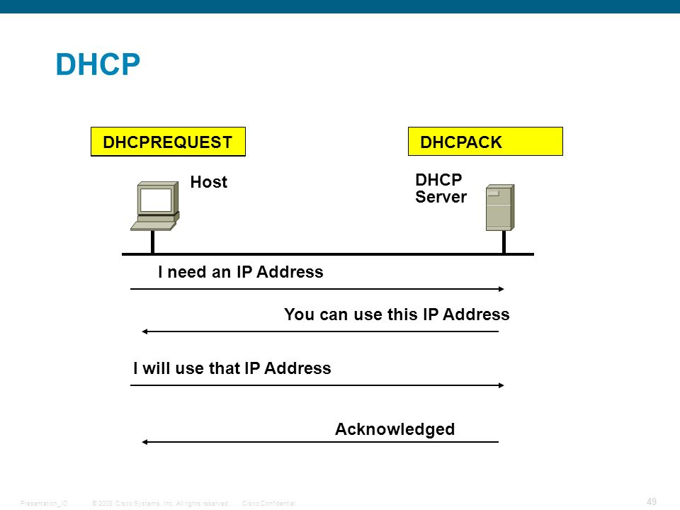 You can use this IP Address I will use that IP Address