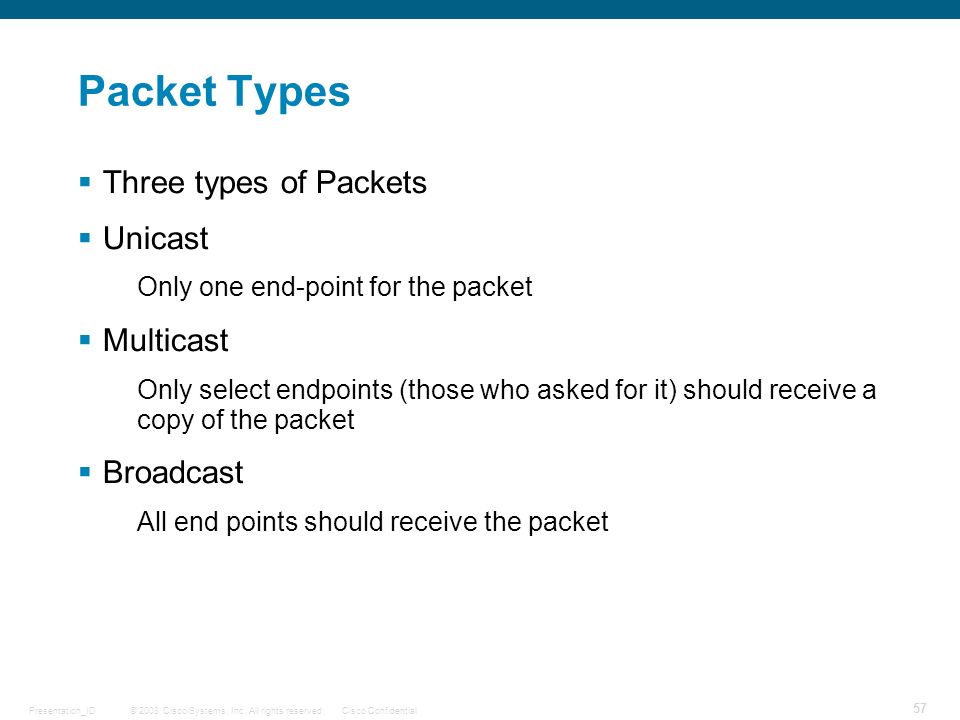 Packet Types Three types of Packets Unicast Multicast Broadcast