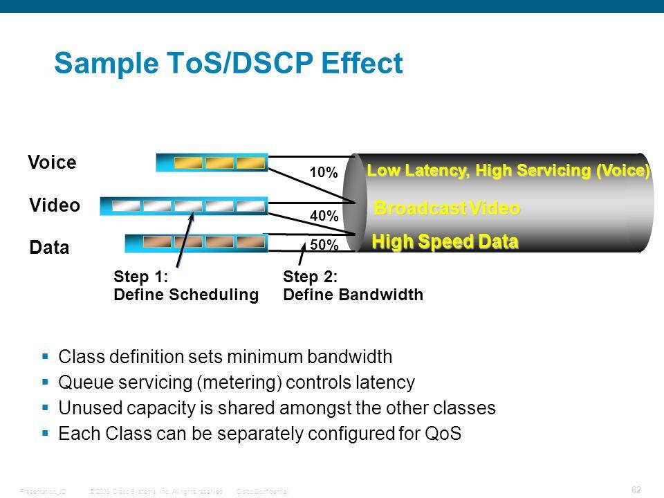 Sample ToS/DSCP Effect