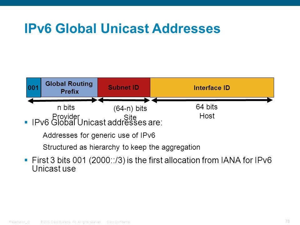 IPv6 Global Unicast Addresses