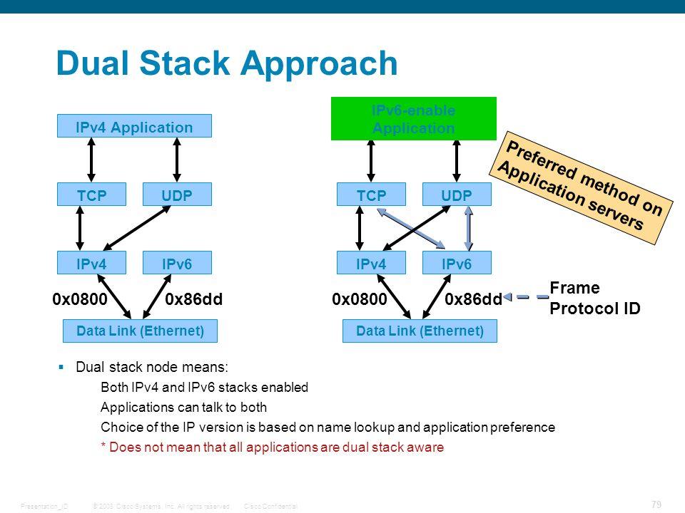 IPv6-enable Application