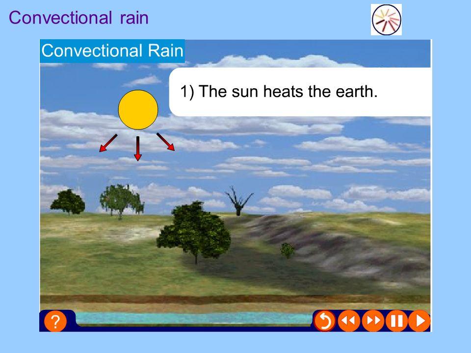 Convectional rain
