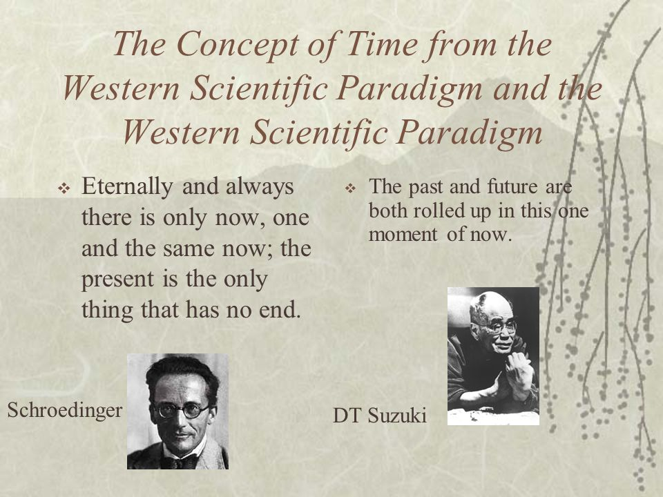 The Concept of Time from the Western Scientific Paradigm and the Western Scientific Paradigm