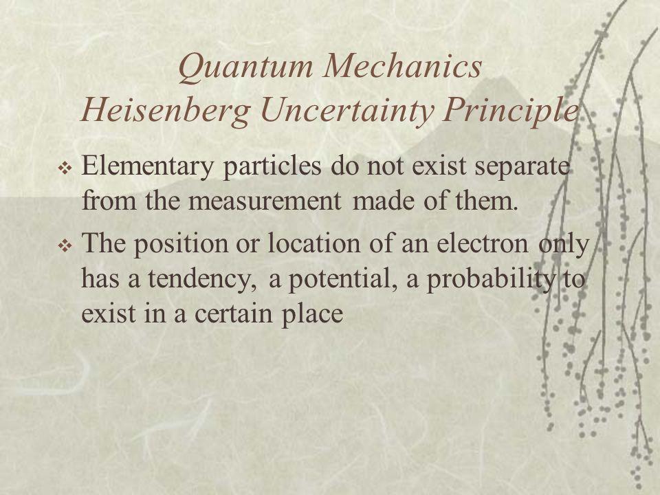 Quantum Mechanics Heisenberg Uncertainty Principle