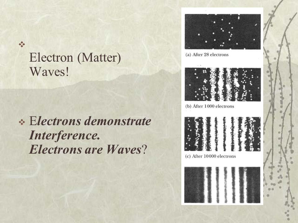 Electron (Matter) Waves!