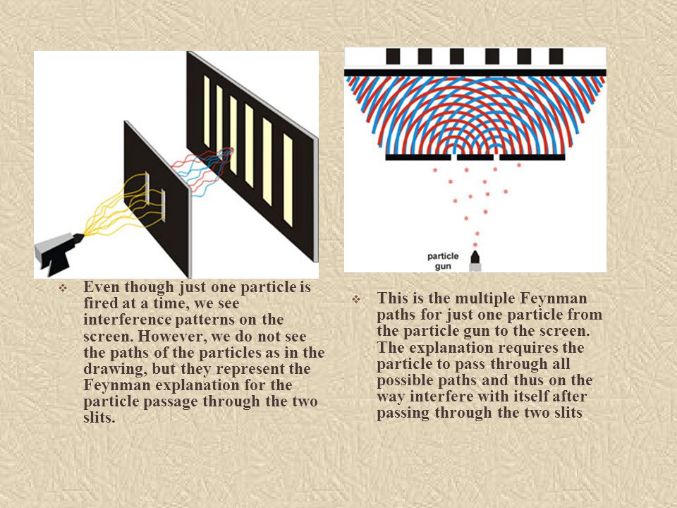 Even though just one particle is fired at a time, we see interference patterns on the screen. However, we do not see the paths of the particles as in the drawing, but they represent the Feynman explanation for the particle passage through the two slits.