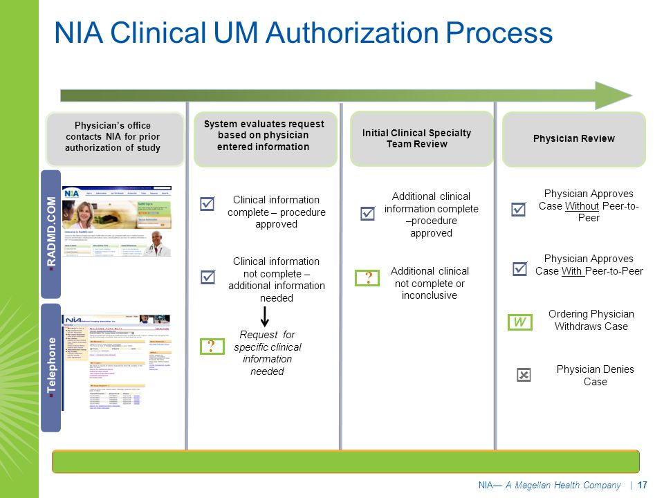 NIA Clinical UM Authorization Process