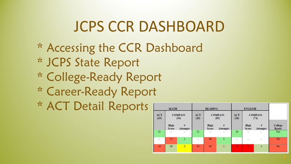 JCPS CCR DASHBOARD * Accessing the CCR Dashboard * JCPS State Report