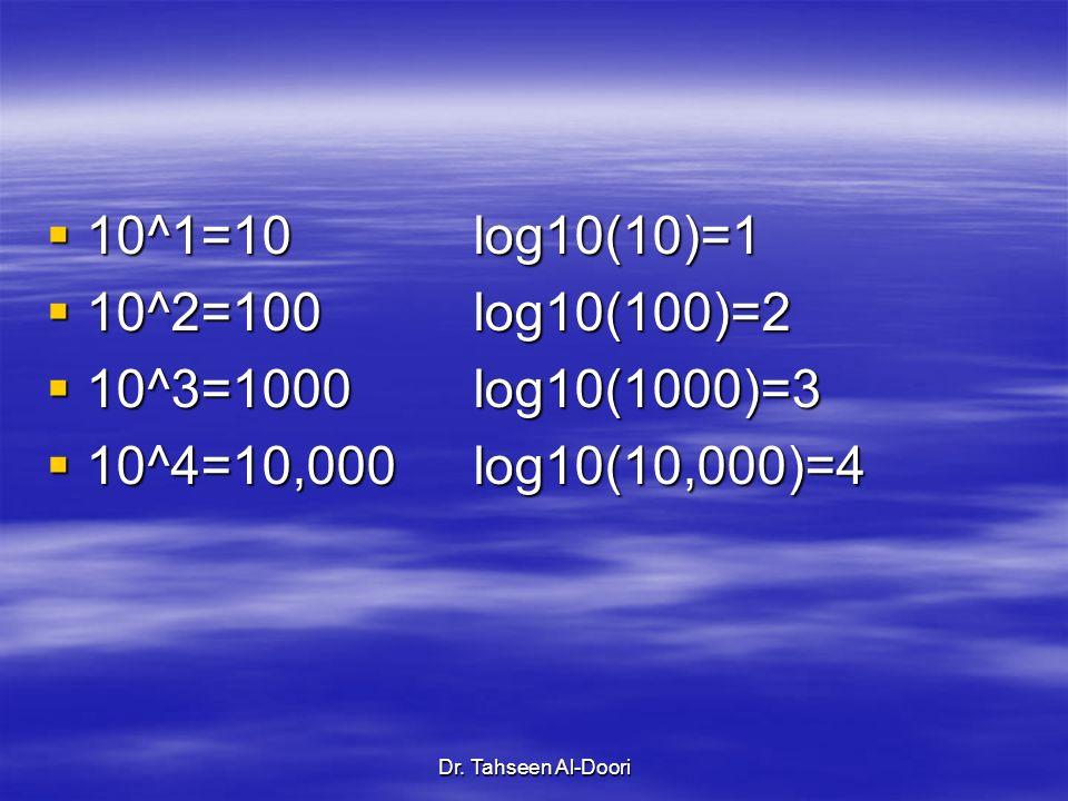 10^1=10 log10(10)=1 10^2=100 log10(100)=2 10^3=1000 log10(1000)=3