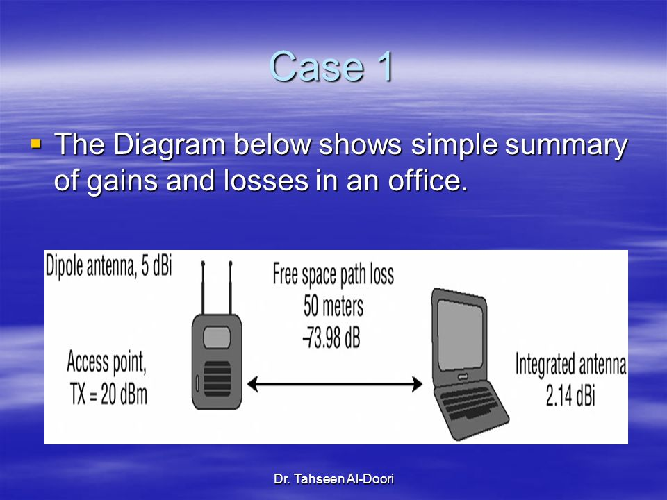 Case 1 The Diagram below shows simple summary of gains and losses in an office.