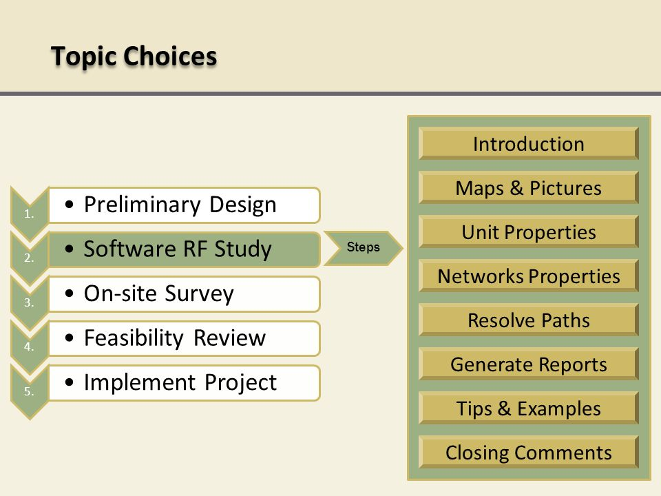 Topic Choices Preliminary Design Software RF Study On-site Survey